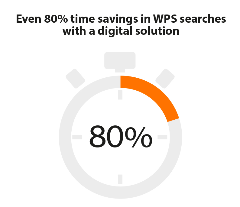 dWPS-80-percent-time-savings-in-WPS-searches